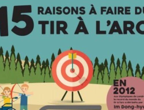 15 raisons pour apprendre le tir à l'arc